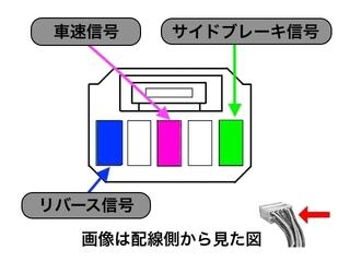 トヨタ5ピン 車速.jpg